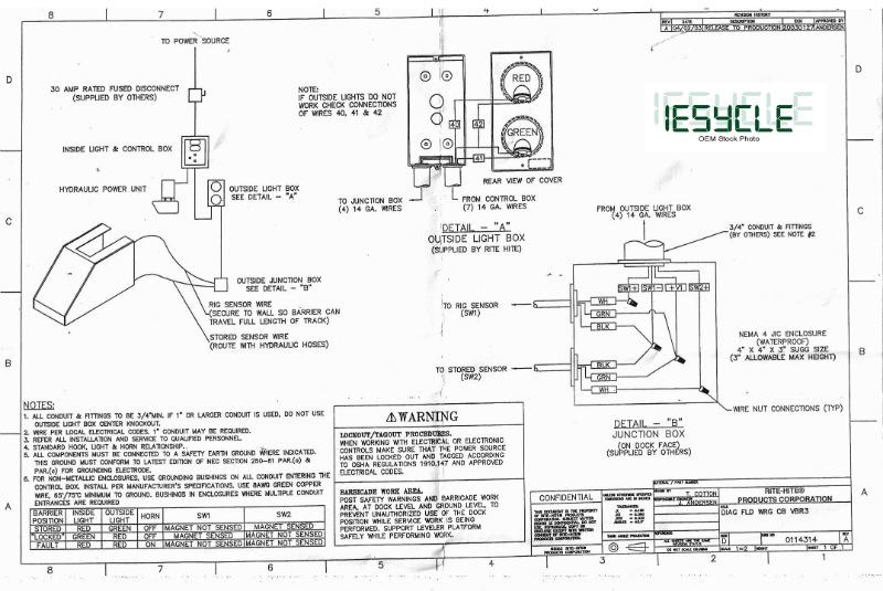 RiteHite DOKLOK VBR300 Control Module 120V  IESycle the