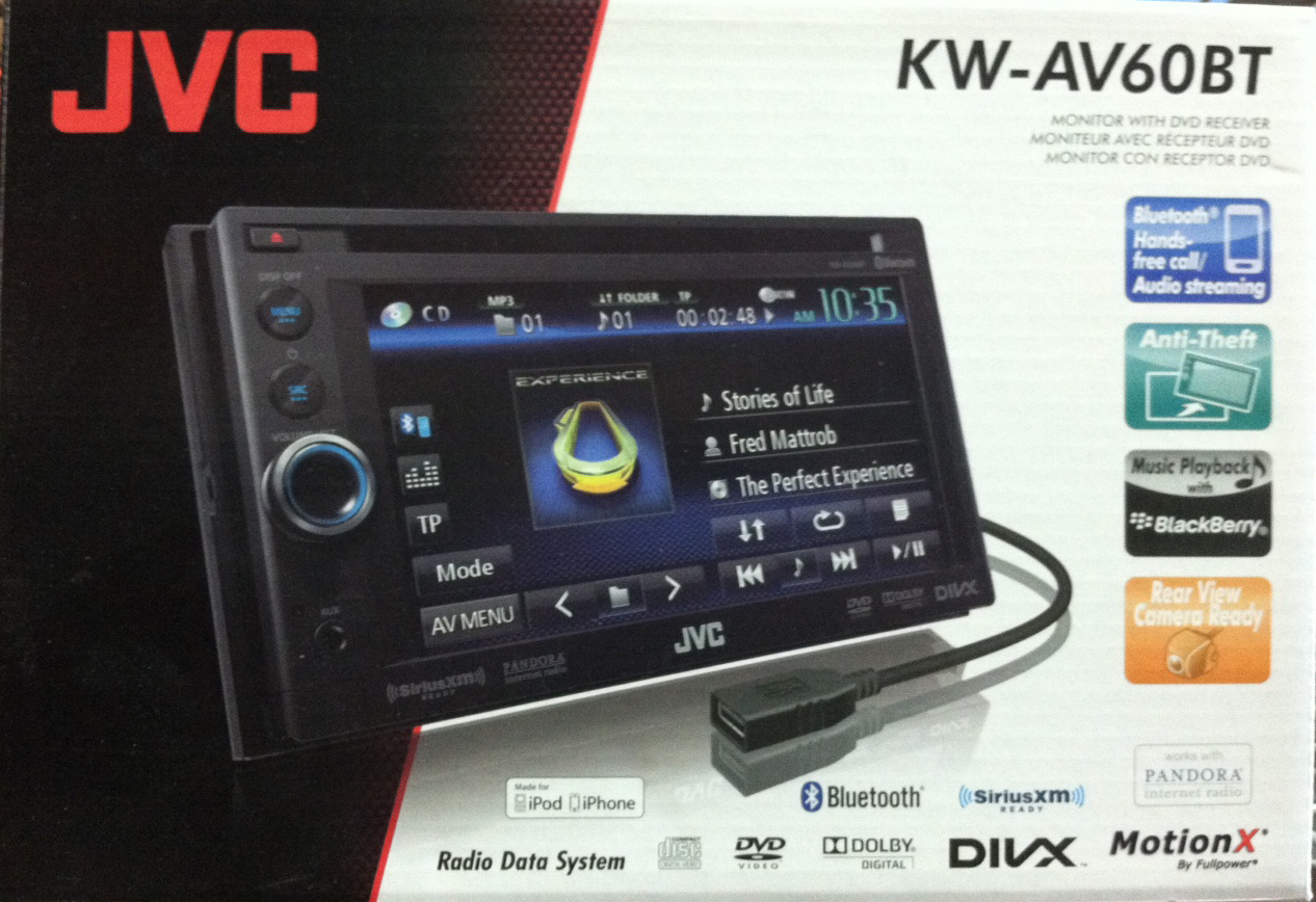 List Of Synonyms And Antonyms The Word Jvc Av60bt Kw Wiring Diagram 61 2din Dvd Bluetooth Ipod Usb Player