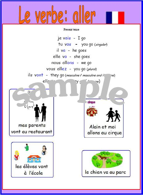 Expand Your French : French Irregular Verb - Aller - Poster with ...
