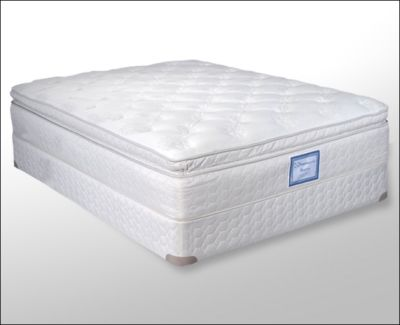 Floridamattress Sealy Posturepedic Reserve Euro Pillow Top Mattress