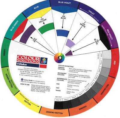 Ici Color Wheel Dulux Paint Colour