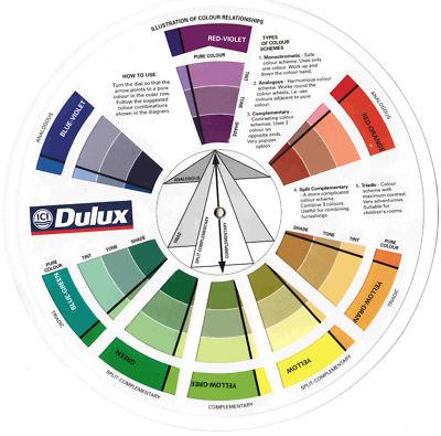 Eaglemas Ici Color Wheel Dulux Paint Colour Chart Diy
