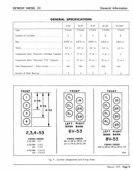 detroit diesel series 53 2 53 3 53 4 53 6v 53 8v 53 engine service manual cd