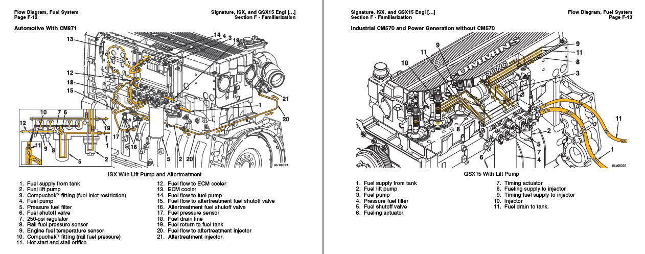 Details about Cummins Signature ISX QSX15 CM-870 Shop Service Manual Repair  Troubleshooting