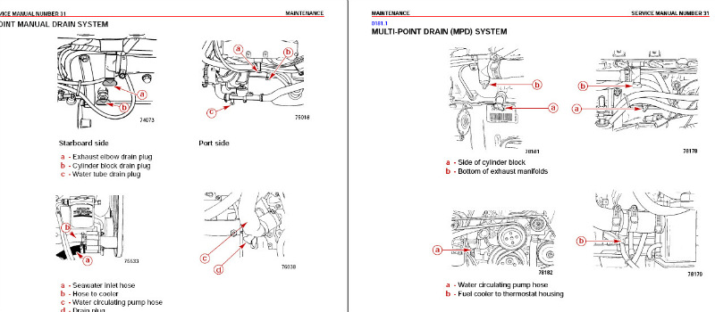 Business & Industrial MPI Service Manual Factory Workshop PDF CD ...