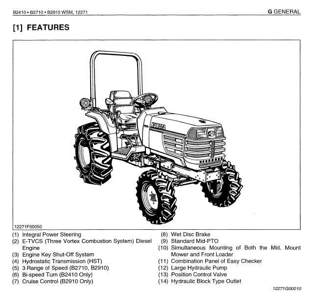 Kubota Tractor B2910 Wiring Diagram - Wiring Diagram Split on kubota l345 wiring diagram, kubota b7100 wiring-diagram, kubota l2850 wiring diagram, kubota b2320 wiring diagram, kubota b7200 wiring diagram, kubota mx5100 wiring diagram, kubota l2350 wiring diagram, kubota l2550 wiring diagram, kubota wiring diagram online, kubota b5200 wiring diagram, kubota wiring schematic, kubota bx25 wiring diagram, kubota starter wiring diagram, kubota m6800 wiring diagram, kubota ignition switch wiring diagram, kubota bx1800 wiring diagram, kubota l2600 wiring diagram, kubota b3200 wiring diagram, kubota l2250 wiring diagram, kubota b26 wiring diagram,
