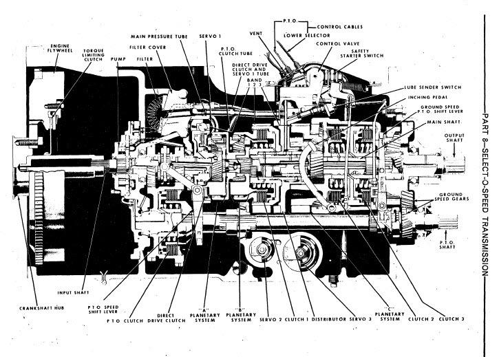 ford tractor 2000 3000 4000 5000 7000 3400 3500 3550 4400 4500 5500 5550  manual | ebay  ebay