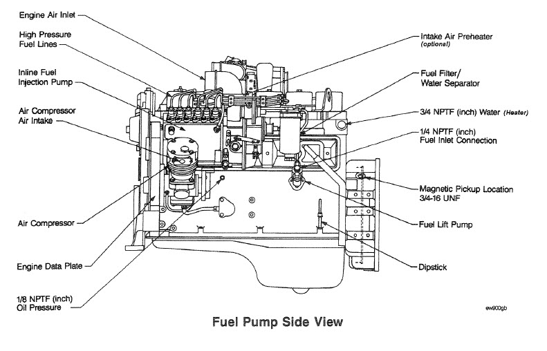 cummins 3 9 5 9 3 9l 5 9l 4 cyl 6 cyl diesel engine 1991