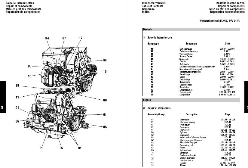 Deutz 912 913 914 F2l912 F3l912 Bf 4l 913 F4l913 Fl 913 Service Manual Pdf