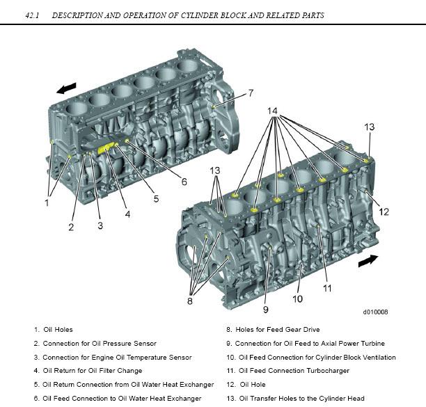 1993 Chevrolet G Series G30 Camshaft: DETROIT DIESEL DD13 DD15 DD16 WORKSHOP ENGINE SERVICE