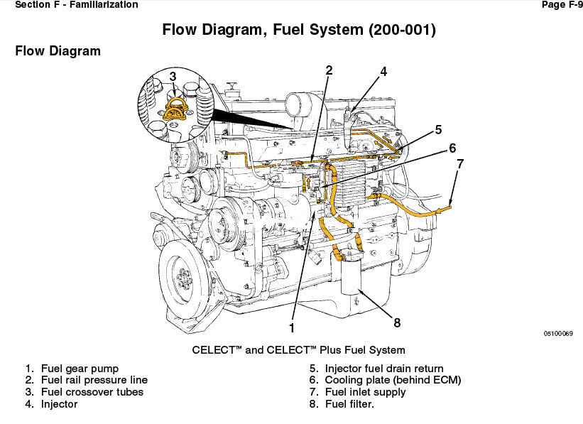 n14 fuel system diagram