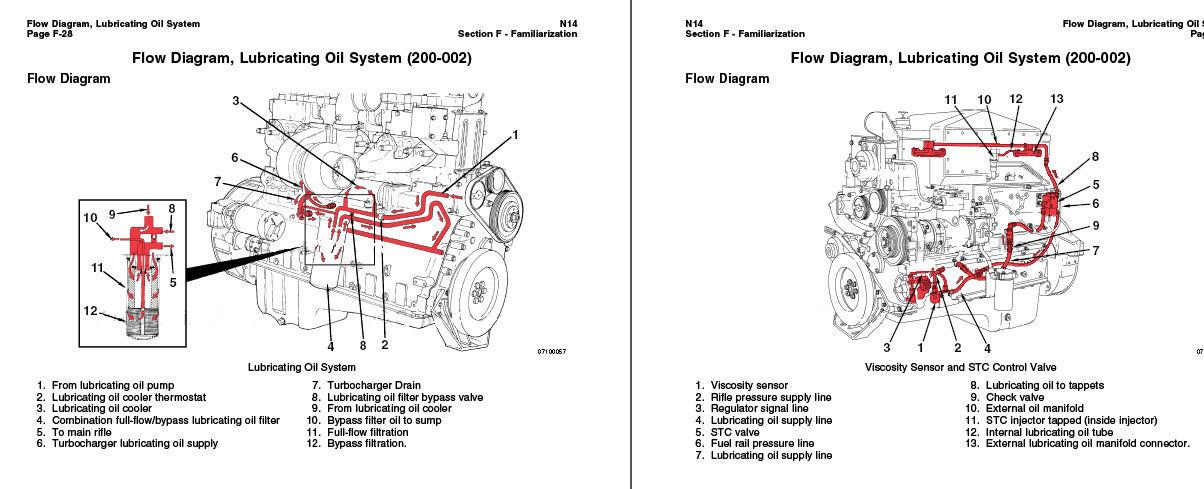 Cummins N14 2010 Stc Celect  U0026 Celect Plus Shop Factory Manual Engine Repair Cd