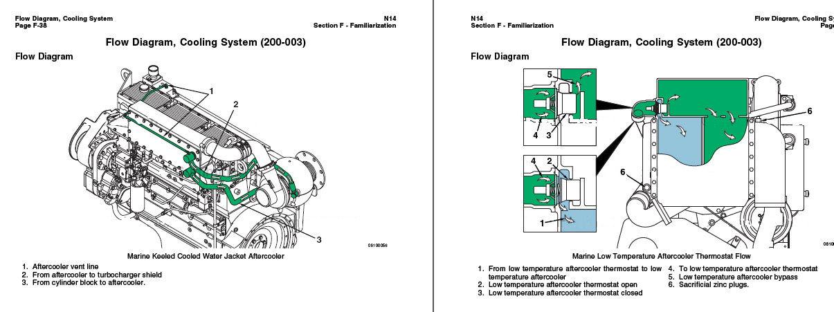 Details About CUMMINS N14 2010 STC Celect Celect Plus Shop Service Manual Engine Repair CD