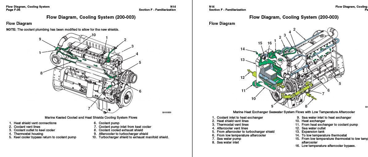 Details about CUMMINS N14 2010 STC Celect & Celect Plus Shop Service Manual  Engine Repair CD