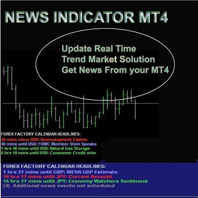 Forex factory mt4 news indicator