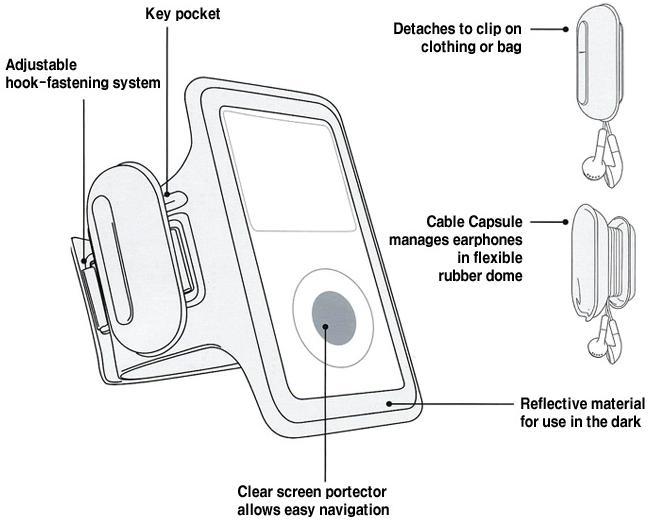 http://imagehost.vendio.com/a/3578944/aview/belkin_iphone_classic_armband_F8Z201-MB_final_display.JPG