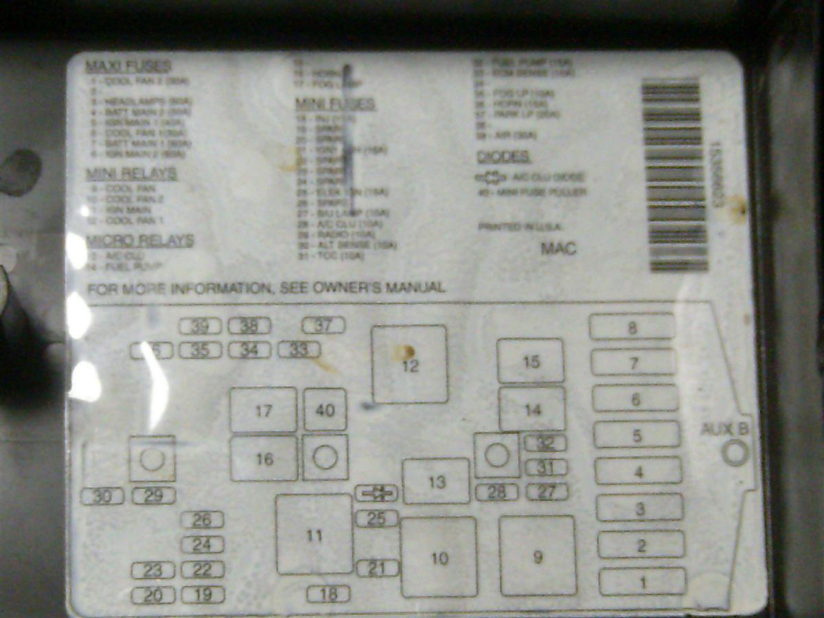 Fuse Box On 2005 Pontiac Montana Blog About Wiring Diagrams Trailer Diagram Books Of U2022 Alternator Removal