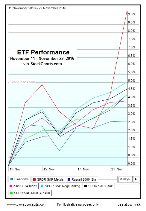 Six capital proprietary forex traders