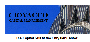 New York Asset Manager, NY Financial Advisor, NY Financial Planner