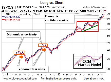 Options stock market definition