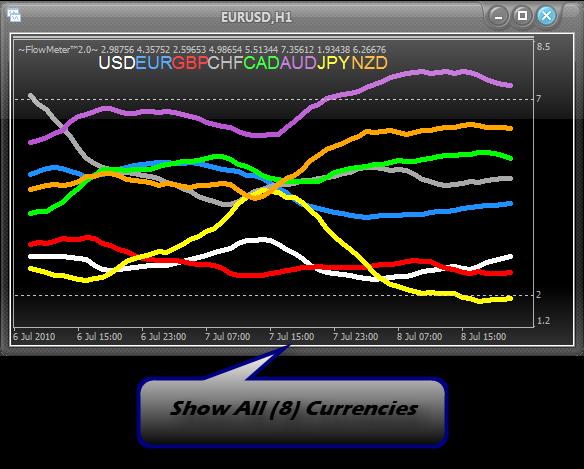 Trend meter forex