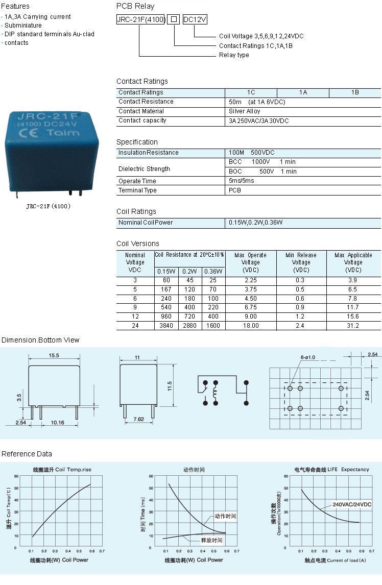 Can I Use 12 Volts On A 5 Volt Coil Relay Electronics Forum Help With Npn Transistor Circuit Circuits Http Ebaycom Itm 10 50 100 Phashitem2819e5045ammdau Epfnuqduqwsfw3cidw
