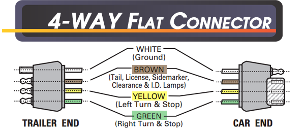 t one 4 way t connector trailer hitch wiring for ford. Black Bedroom Furniture Sets. Home Design Ideas