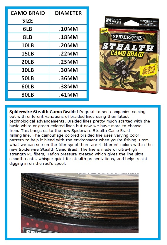 65lb 300yd spiderwire stealth camo braid fishing line for Braided fishing line vs mono