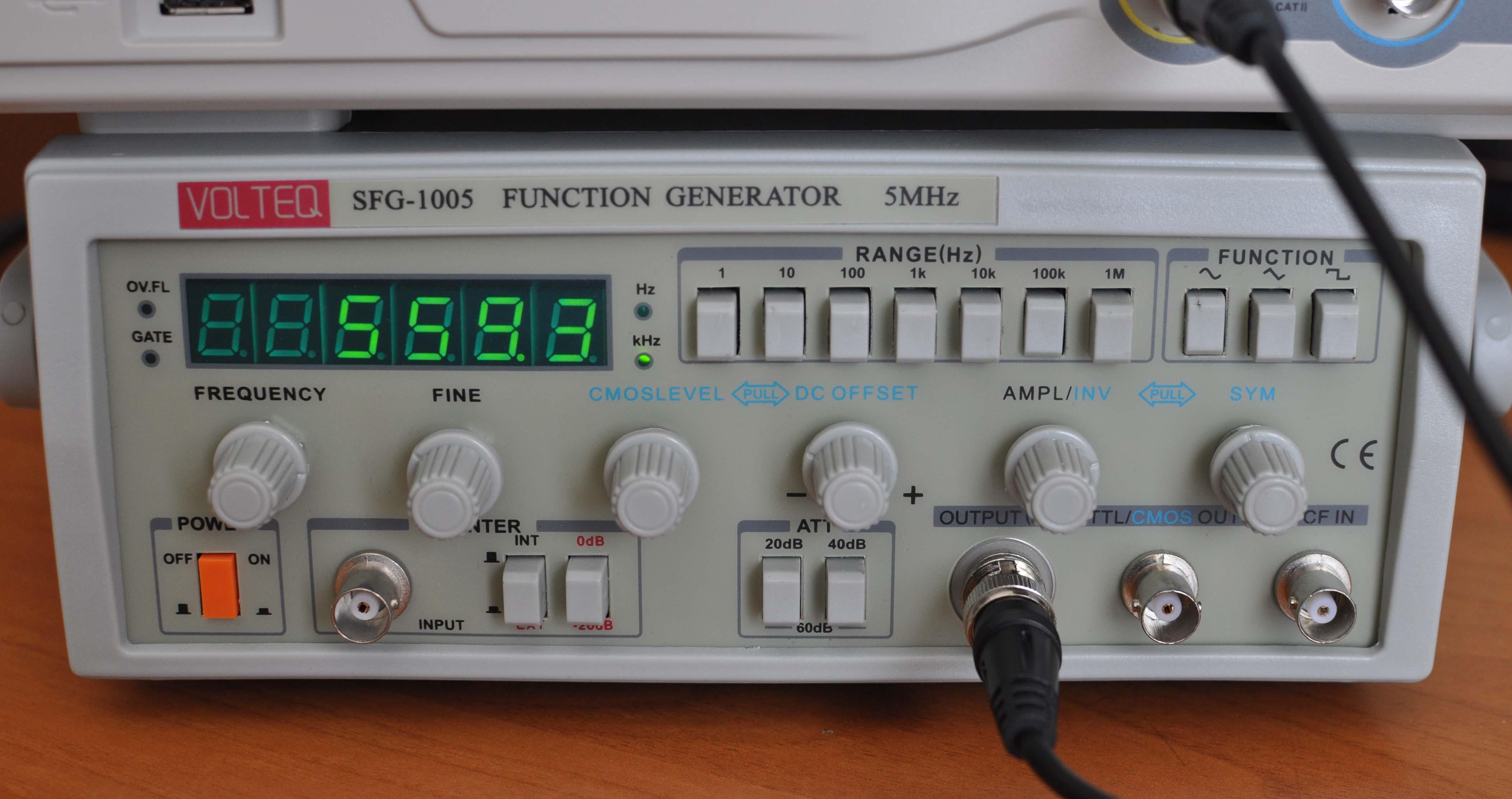 SFG-1005