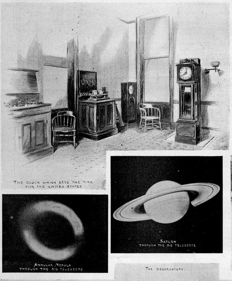 ASTRONOMY UNITED STATES NAVAL OBSERVATORY WASHINGTON D. C ...
